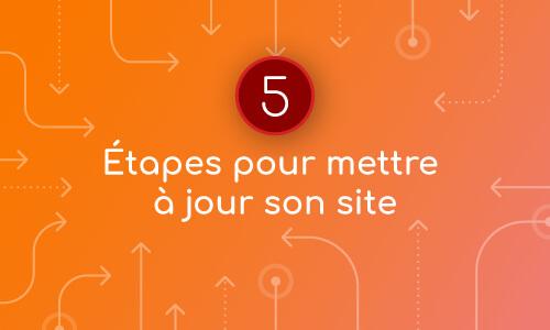5 étapes pour bien mettre à jour son site internet